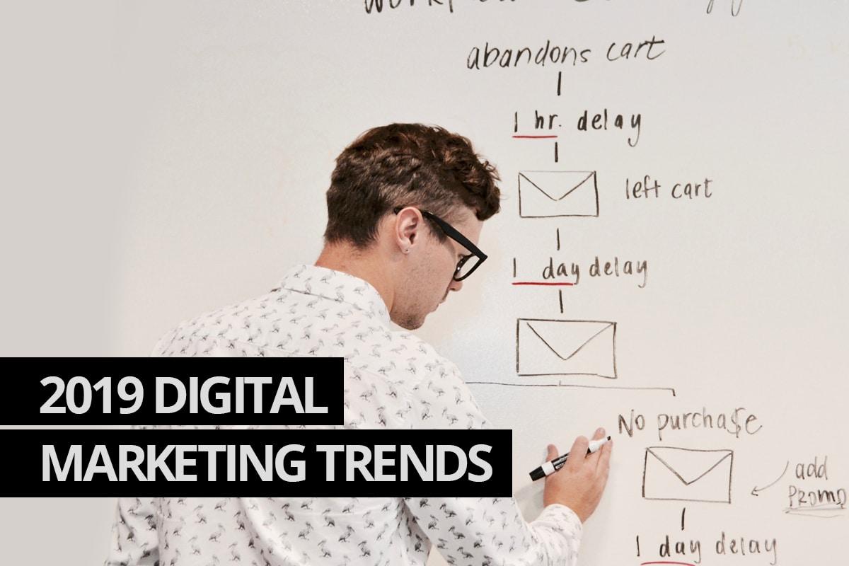 Digital Marketing Trends from Cowlick Studios Web Design Windsor