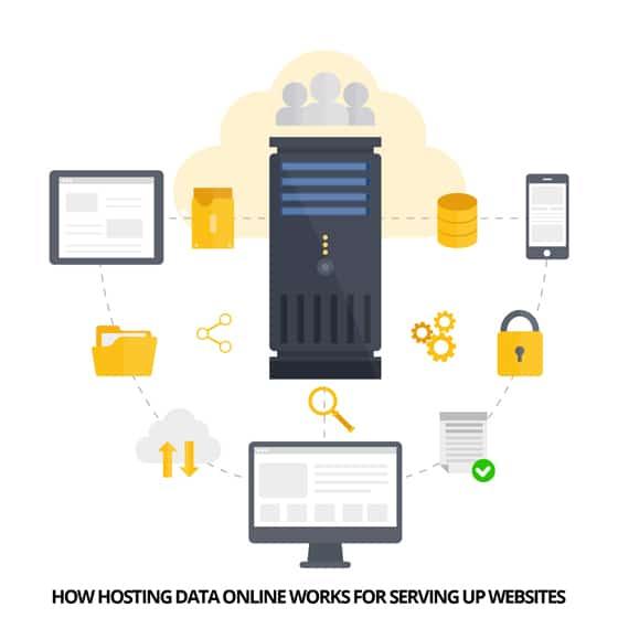 Hosting Website Data Online