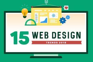 web design trends 2018 cowlick studios web design windsor